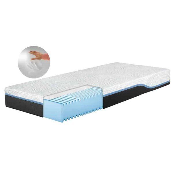 Schlafschön VS Matratze